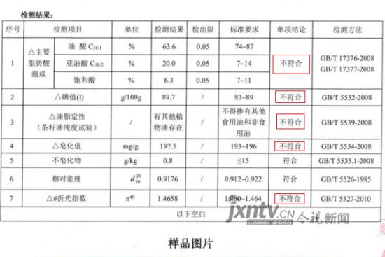 多品牌山茶油被曝不纯 网友望职能部门重视